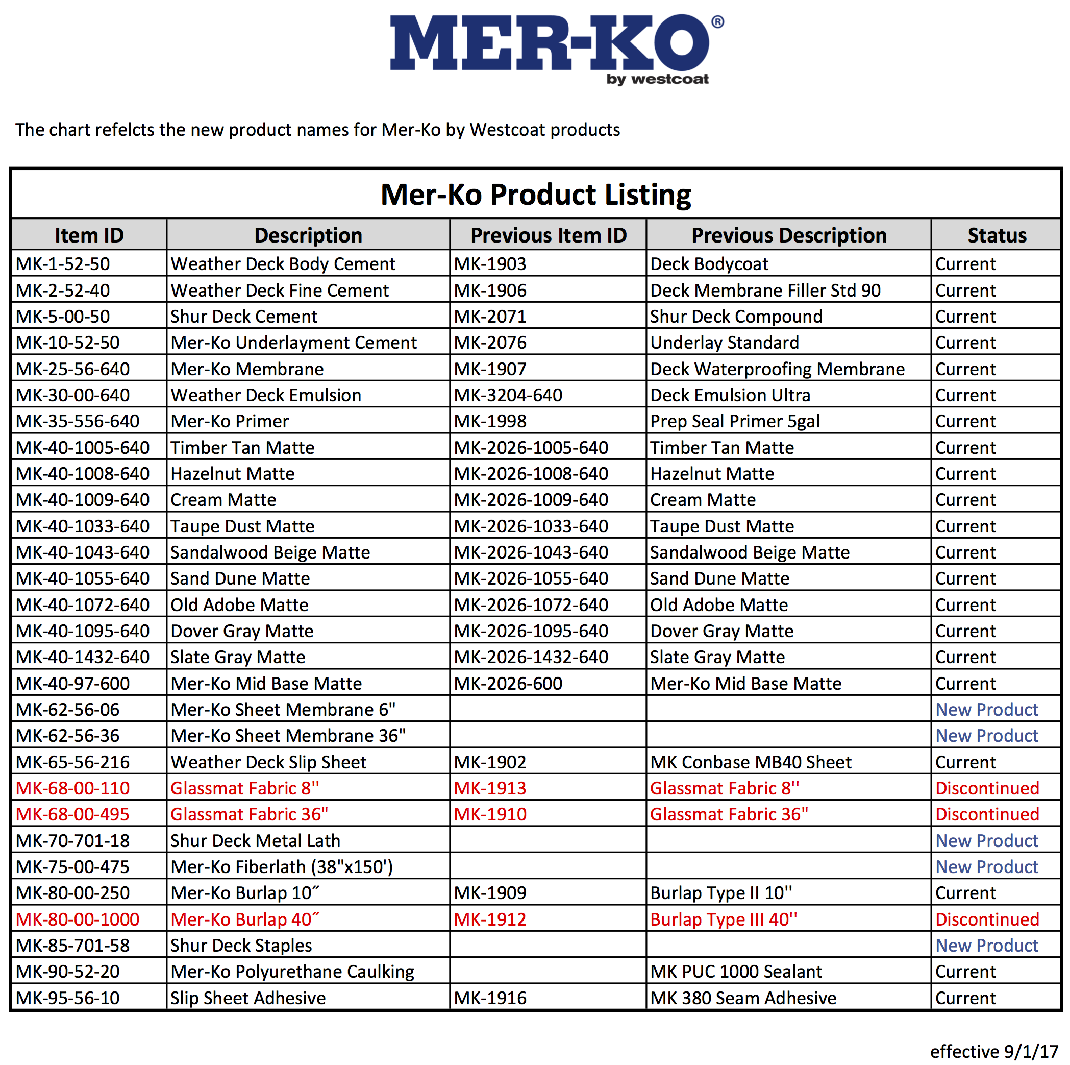 Mer-Ko by Westcoat Waterproof Decking Product List Effective 9/1/2017